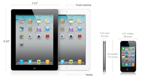 IPad and iPhone, side-by-side